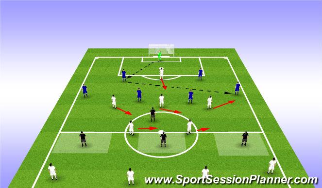 Football/Soccer Session Plan Drill (Colour): 7v6 to 4v4
