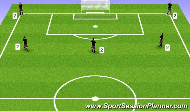 Football/Soccer Session Plan Drill (Colour): Set Piece Focus