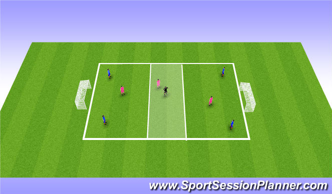 Football/Soccer Session Plan Drill (Colour): Build up Through #6