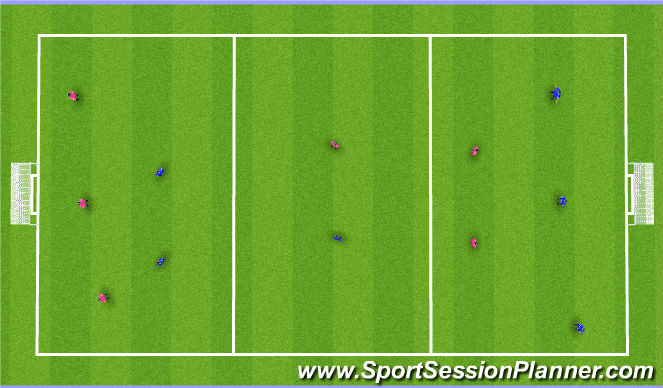 Football/Soccer Session Plan Drill (Colour): Breaking Lines Between Thirds