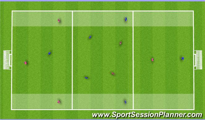 Football/Soccer Session Plan Drill (Colour): 1v1 zone