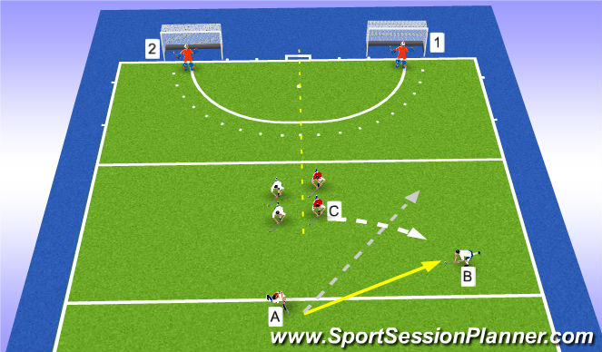 Hockey Session Plan Drill (Colour): 1v2