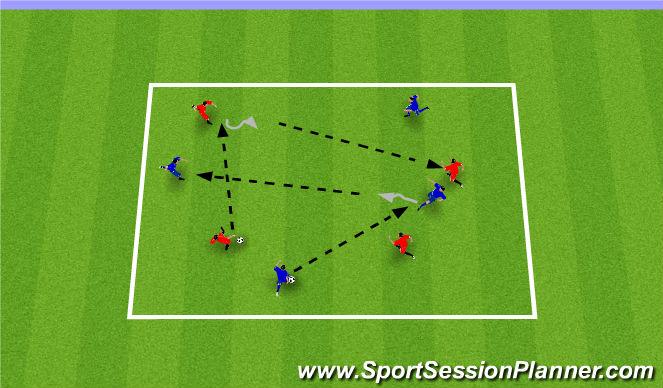 Football/Soccer Session Plan Drill (Colour): Zuspiel-Aufgaben