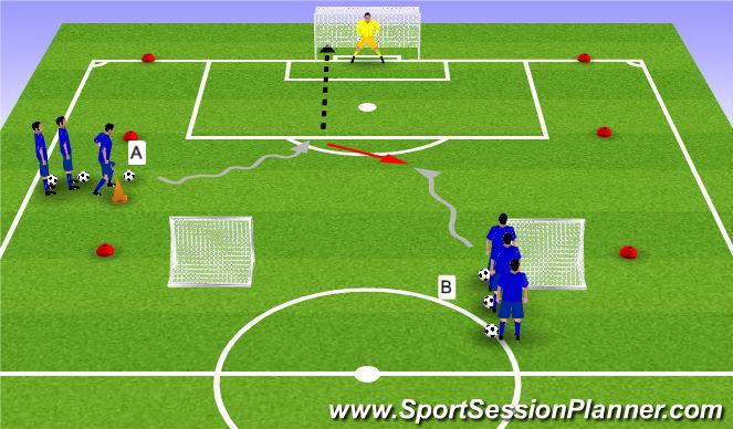 Football/Soccer Session Plan Drill (Colour): 1 gegen 1 + Torschuss