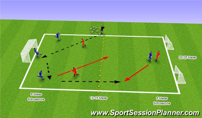 Football/Soccer Session Plan Drill (Colour): 3 gegen 2 + 2 gegen 1