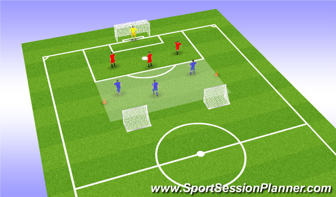Football/Soccer Session Plan Drill (Colour): 4 gegen 3