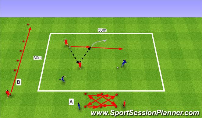 Football/Soccer Session Plan Drill (Colour): Warm up 22. Rozgrzewka nr 22