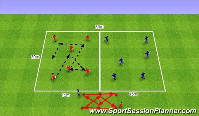 Football/Soccer Session Plan Drill (Colour): Warm up 23. Rozgrzewka nr 23