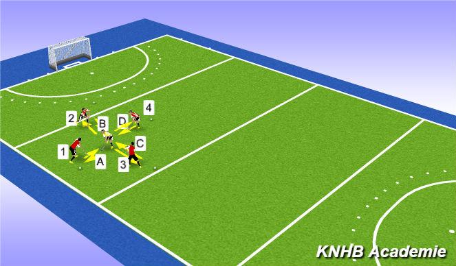 Hockey Session Plan Drill (Colour): Duwpass