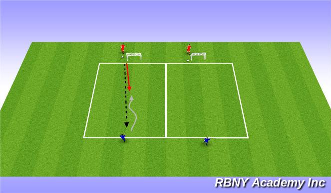Football/Soccer Session Plan Drill (Colour): SS 1v1