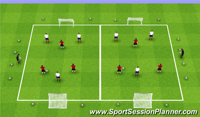 Football/Soccer Session Plan Drill (Colour): Summer ODP 1st Session Week 12