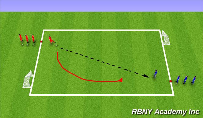 Football/Soccer Session Plan Drill (Colour): 1v1 Developmental Repititions