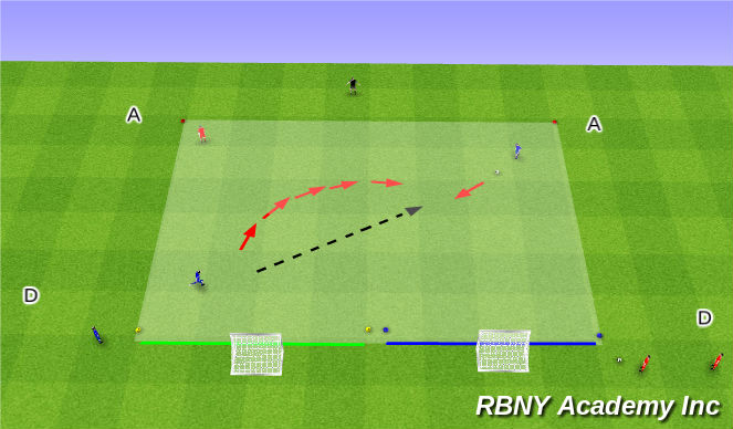 Football/Soccer Session Plan Drill (Colour): 1v1s - Pressure from front - Fully opposed