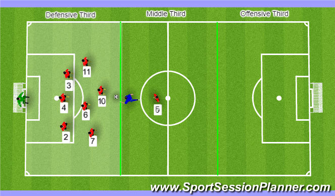 Football/Soccer Session Plan Drill (Colour): Defensive Posture