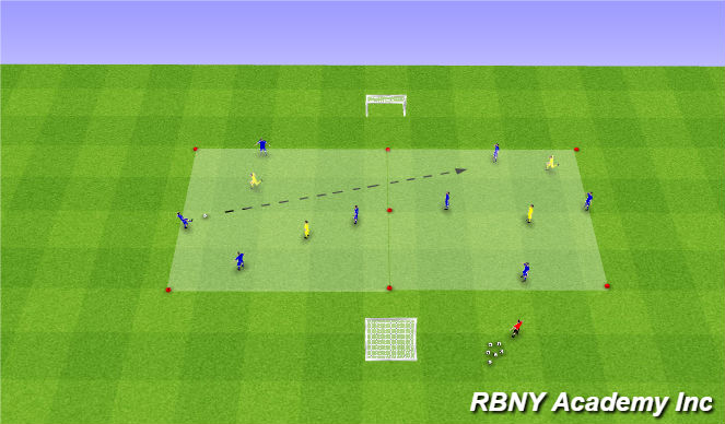 Football/Soccer Session Plan Drill (Colour): Intro - Double Rondo