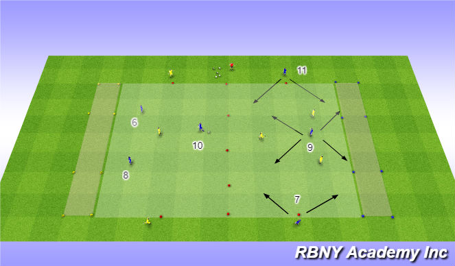 Football/Soccer Session Plan Drill (Colour): Main - Endzones