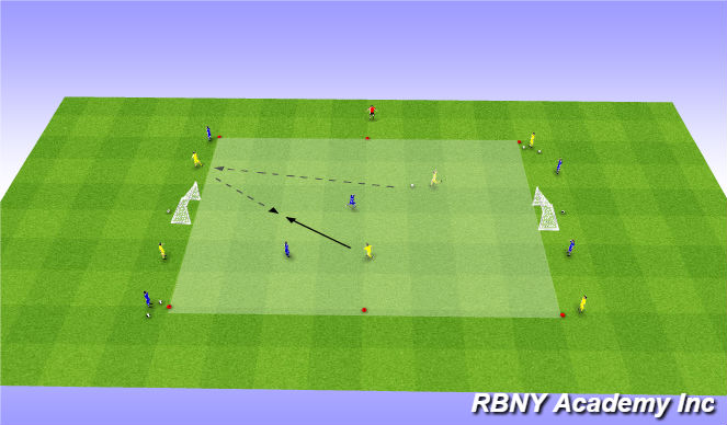 Football/Soccer Session Plan Drill (Colour): Condition - 2v2 Transition