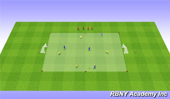 Football/Soccer Session Plan Drill (Colour): Game - 4v4s