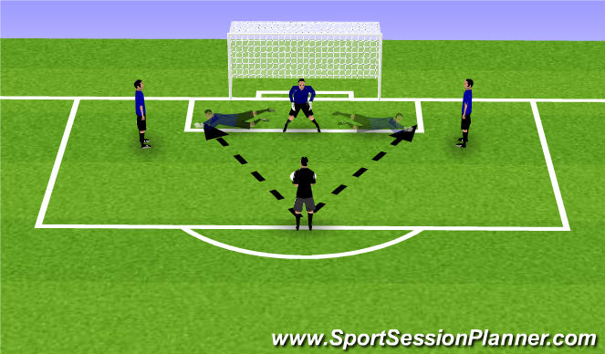 Football/Soccer Session Plan Drill (Colour): Sit/Kneel/Squat/Stand
