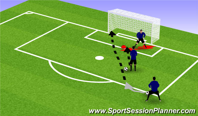 Football/Soccer Session Plan Drill (Colour): Part 2