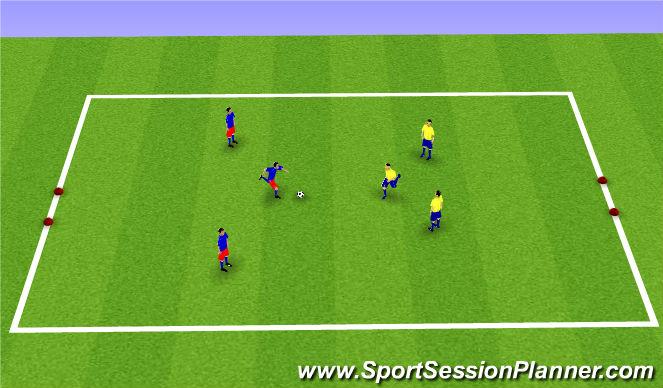 Football/Soccer Session Plan Drill (Colour): Global - 3v3