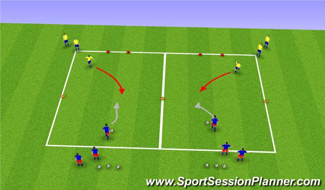 Football/Soccer Session Plan Drill (Colour): Analytical - 1v1