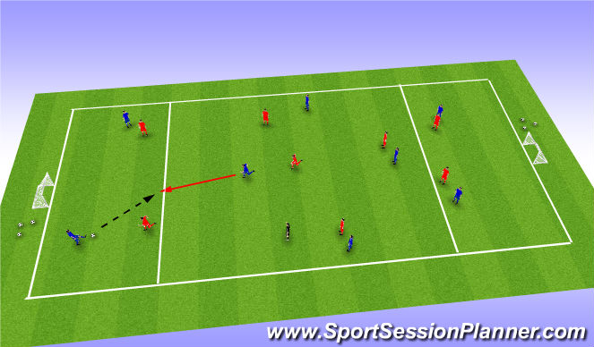 Football/Soccer Session Plan Drill (Colour): Couter Attacking Game - Playing through each third