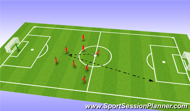 Football/Soccer Session Plan Drill (Colour): Set Piece: Kick Off