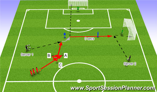 Football/Soccer Session Plan Drill (Colour): Two Stage Shooting Drill