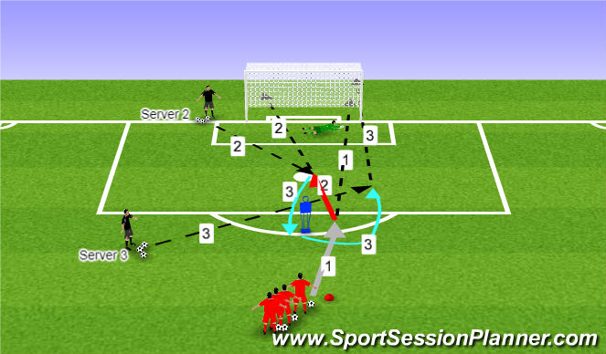 Football/Soccer Session Plan Drill (Colour): Power Finesse