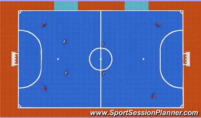 Futsal Session Plan Drill (Colour): 4v4+2/4