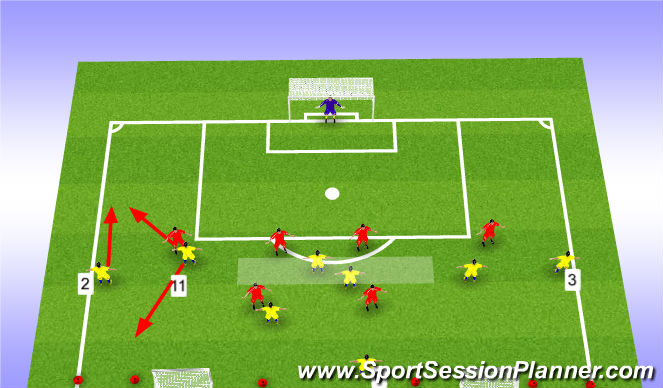 Football/Soccer Session Plan Drill (Colour): 8 v 6 Zone 14 Phase Play