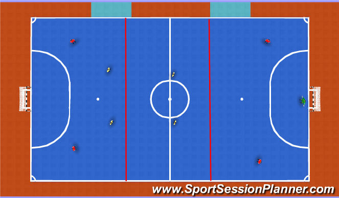 Futsal Session Plan Drill (Colour): 4v4 build out