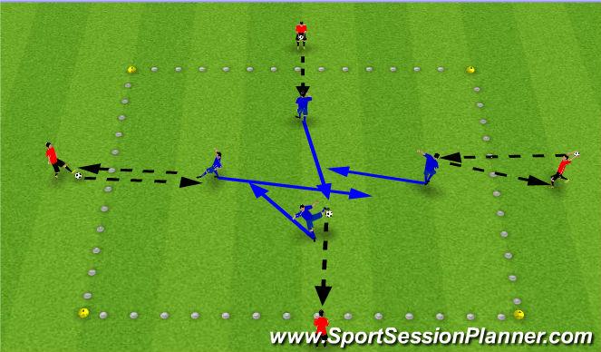 Football/Soccer Session Plan Drill (Colour): Technique Box