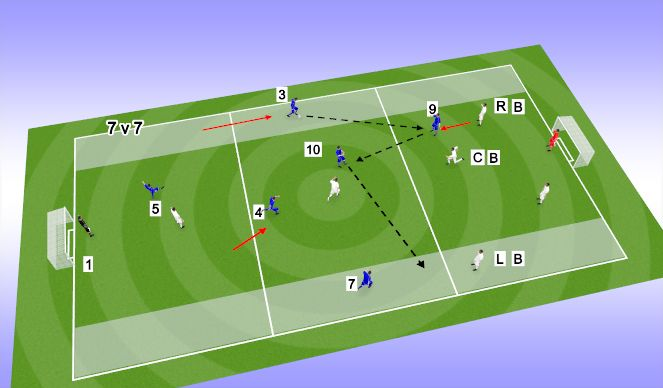 Football/Soccer Session Plan Drill (Colour): Linking Play