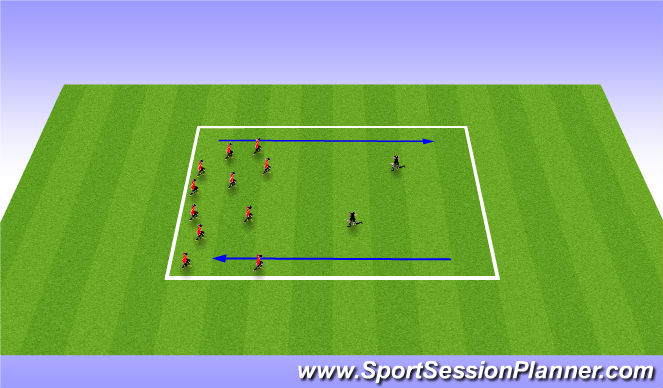 Football/Soccer Session Plan Drill (Colour): Sharks and Surfers