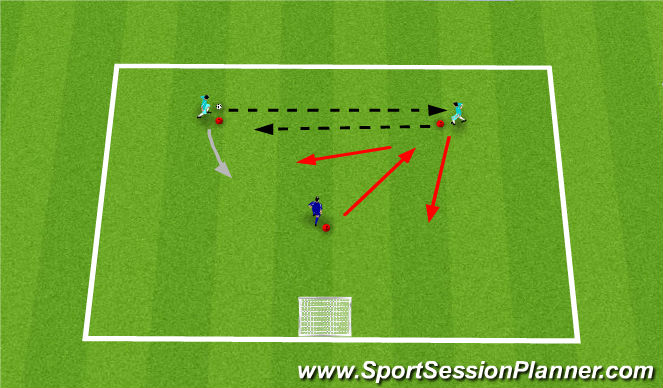 Football/Soccer Session Plan Drill (Colour): Opposed Warm up