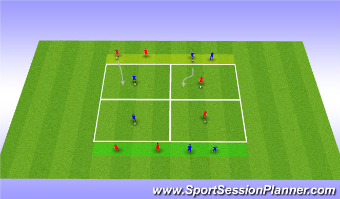 Football/Soccer Session Plan Drill (Colour): Tactical 1v1