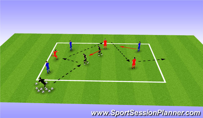 Football/Soccer Session Plan Drill (Colour): Possession: 3v3+2