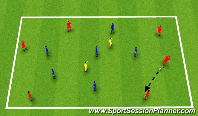 Football/Soccer Session Plan Drill (Colour): Possession 6+2v6