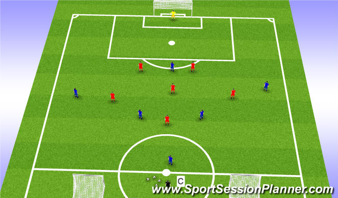 Football/Soccer Session Plan Drill (Colour): Defend as a unit