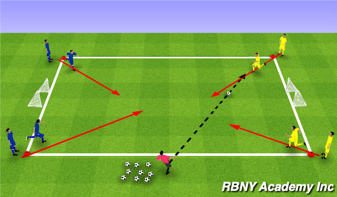 Football/Soccer Session Plan Drill (Colour): 2v2 - Two