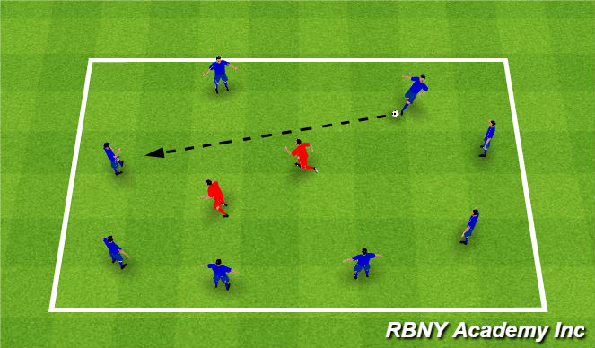 Football/Soccer Session Plan Drill (Colour): Monkey in the middle