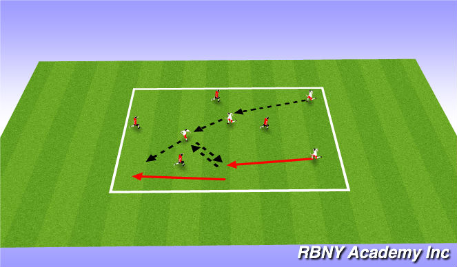 Football/Soccer Session Plan Drill (Colour): Semi/Fully-Opposed