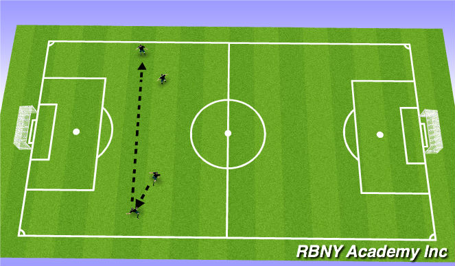 Football/Soccer Session Plan Drill (Colour): intro