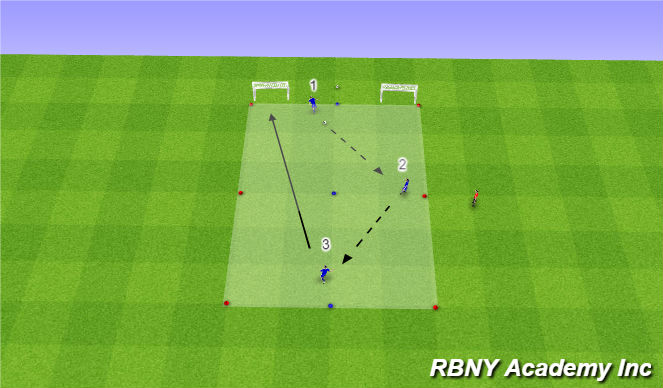 Football/Soccer Session Plan Drill (Colour): Intro - Shooting Reps