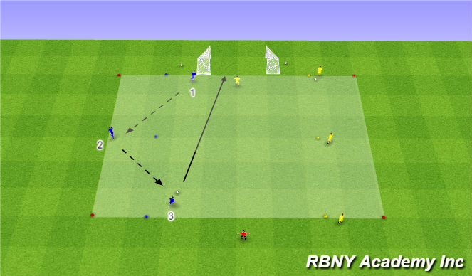 Football/Soccer Session Plan Drill (Colour): Main Activity - Shadow Shooting