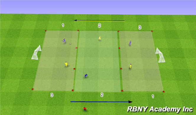 Football/Soccer Session Plan Drill (Colour): Condition game - Thirds