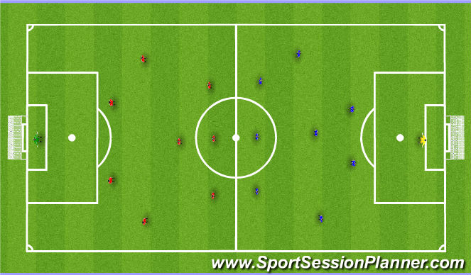 Football/Soccer Session Plan Drill (Colour): Whole 1