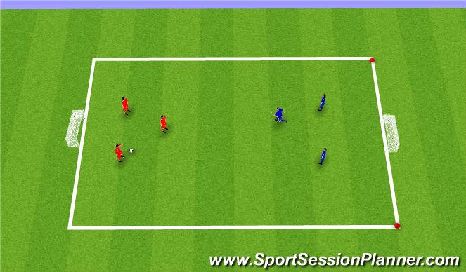 Football/Soccer Session Plan Drill (Colour): SSG - 3 v 3 and 2 v 2